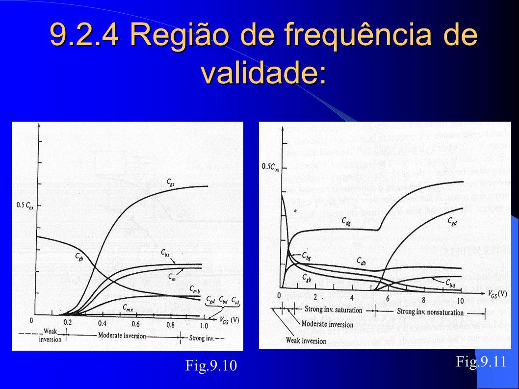 9.2.4 Região de frequência de validade: