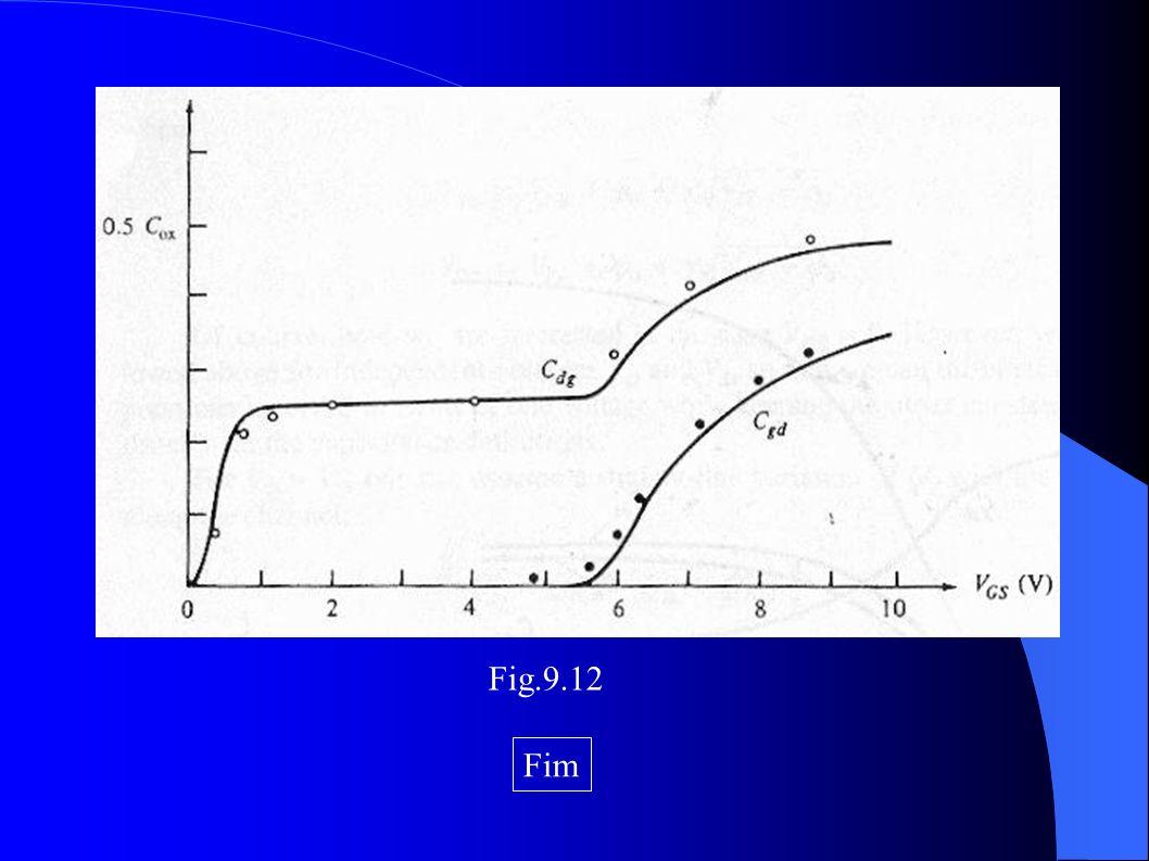 Fig.9.12 Fim