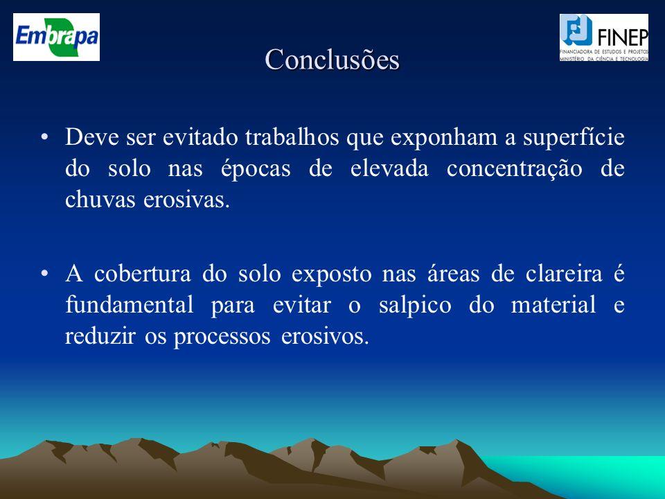 Conclusões Deve ser evitado trabalhos que exponham a superfície do solo nas épocas de elevada concentração de chuvas erosivas.
