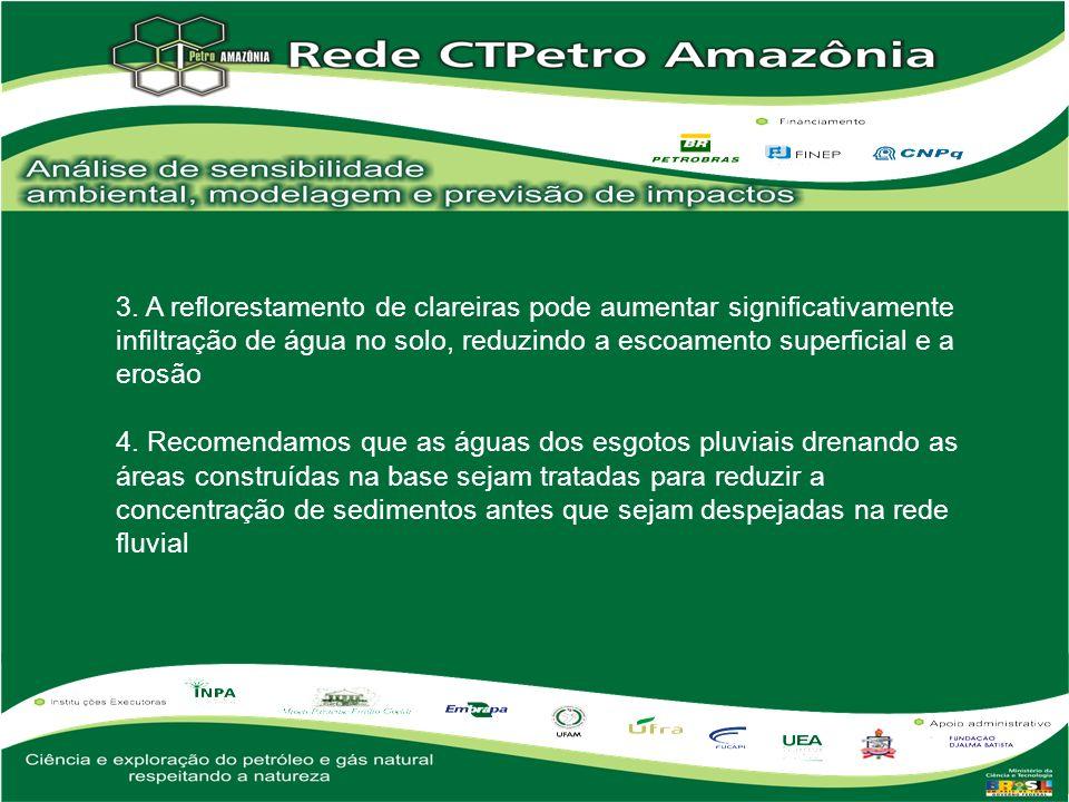 3. A reflorestamento de clareiras pode aumentar significativamente infiltração de água no solo, reduzindo a escoamento superficial e a erosão