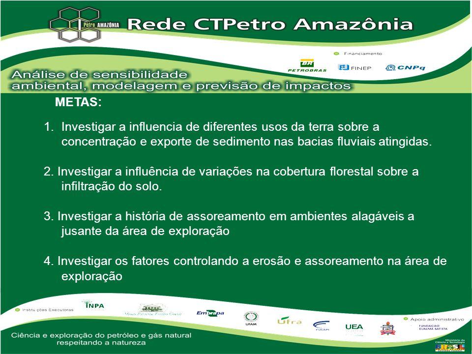 METAS: Investigar a influencia de diferentes usos da terra sobre a concentração e exporte de sedimento nas bacias fluviais atingidas.