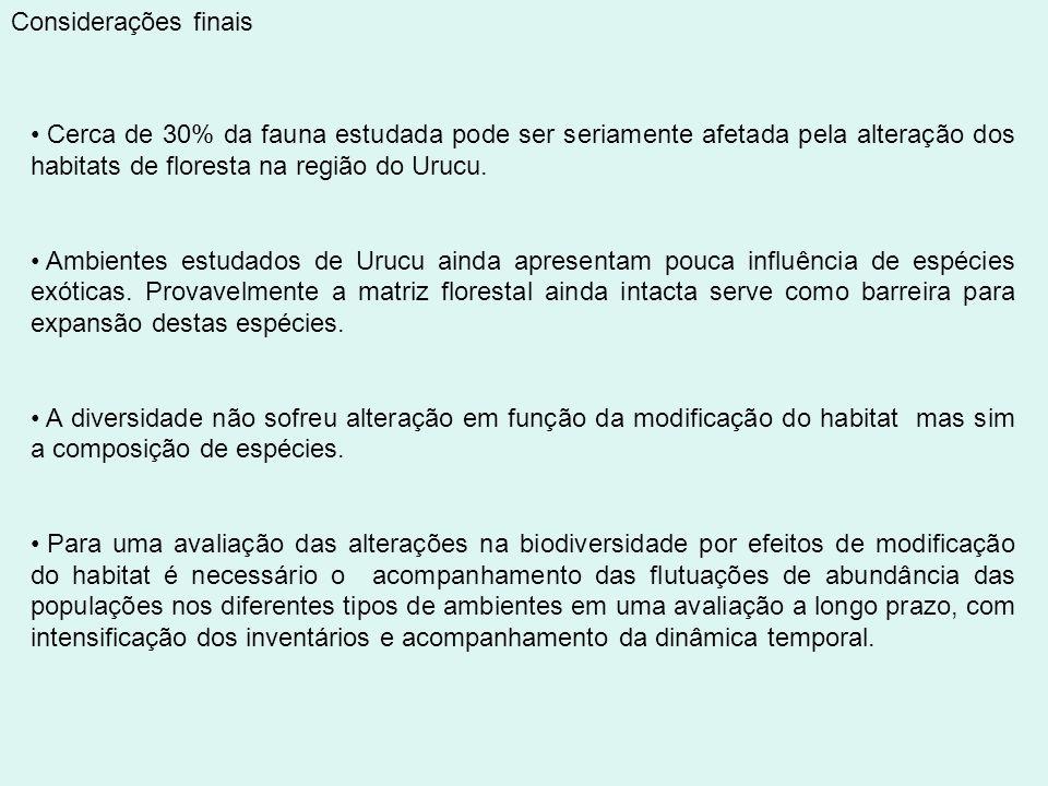 Considerações finais Cerca de 30% da fauna estudada pode ser seriamente afetada pela alteração dos habitats de floresta na região do Urucu.