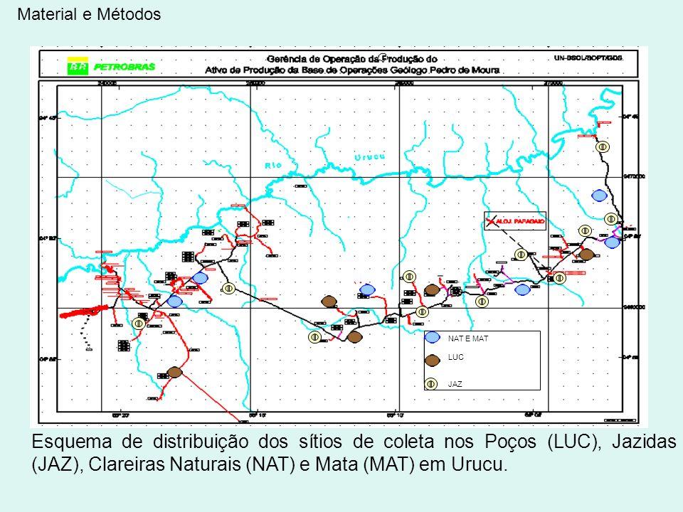 Material e MétodosNAT E MAT. LUC. JAZ.