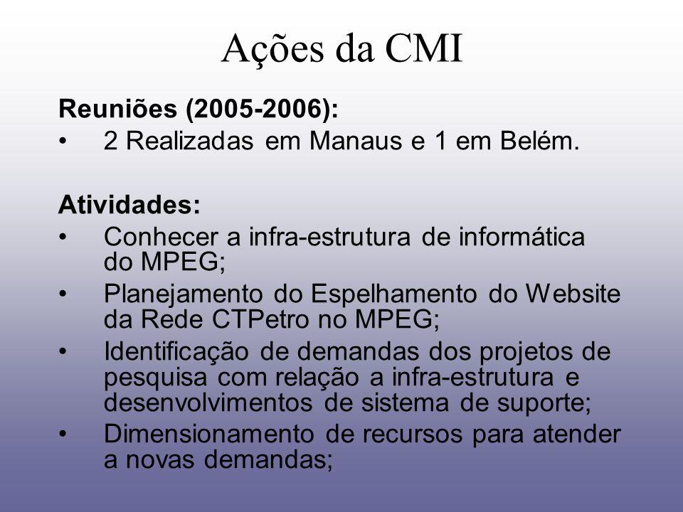 Ações da CMI Reuniões (2005-2006):