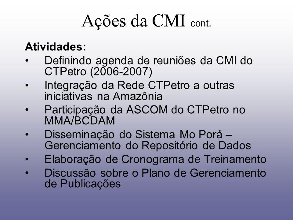 Ações da CMI cont. Atividades: