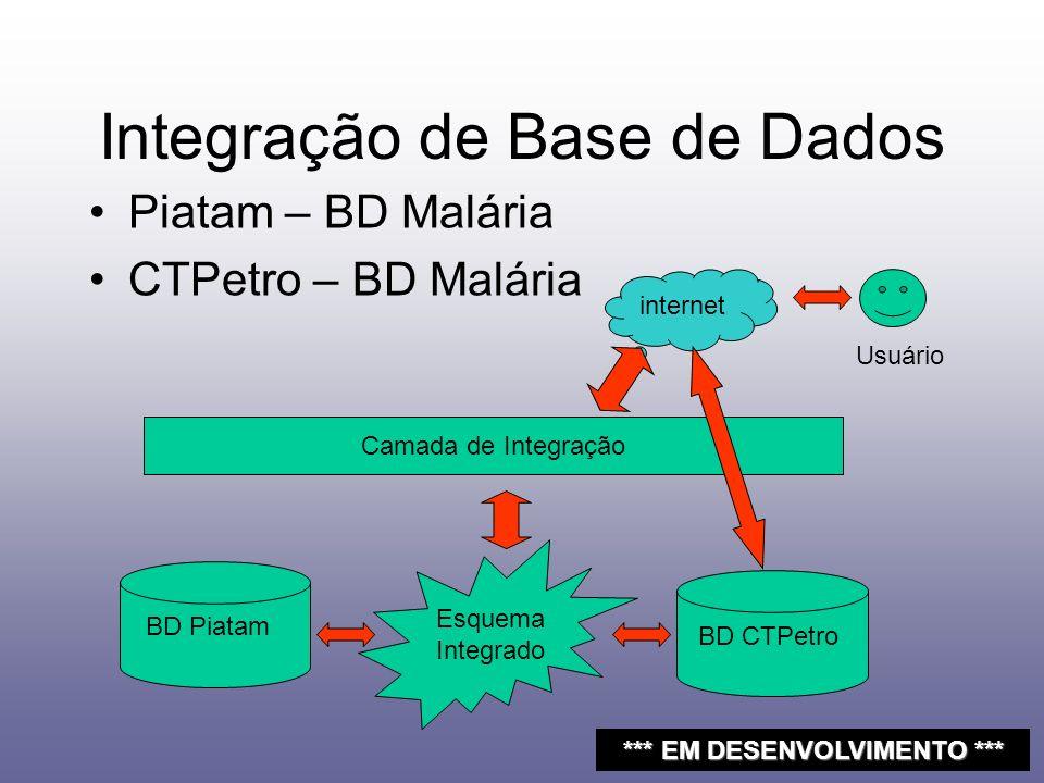 Integração de Base de Dados