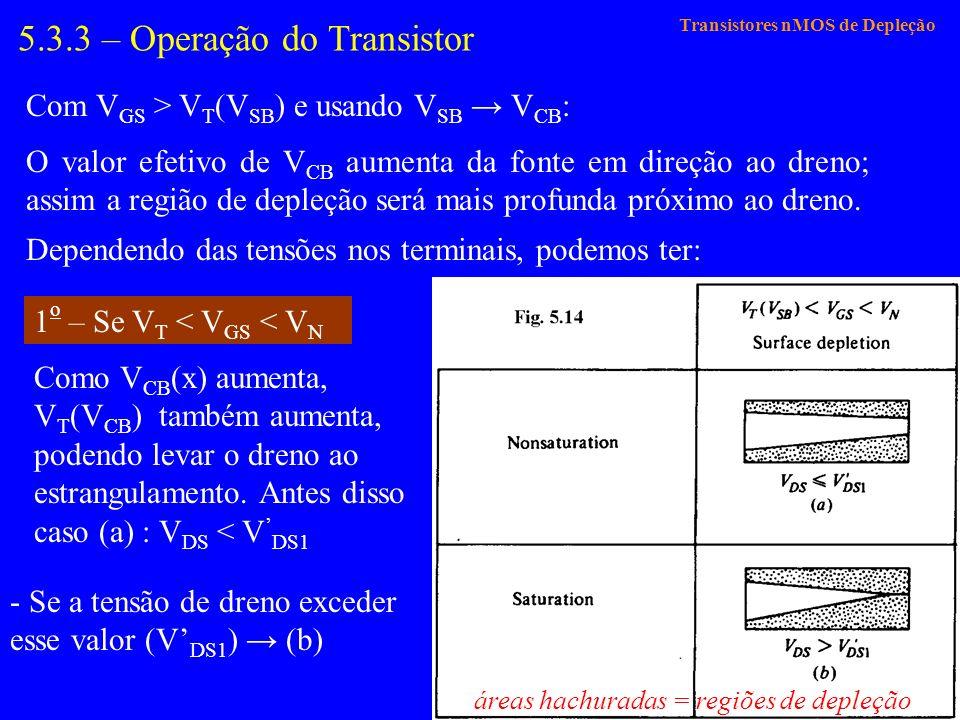 5.3.3 – Operação do Transistor