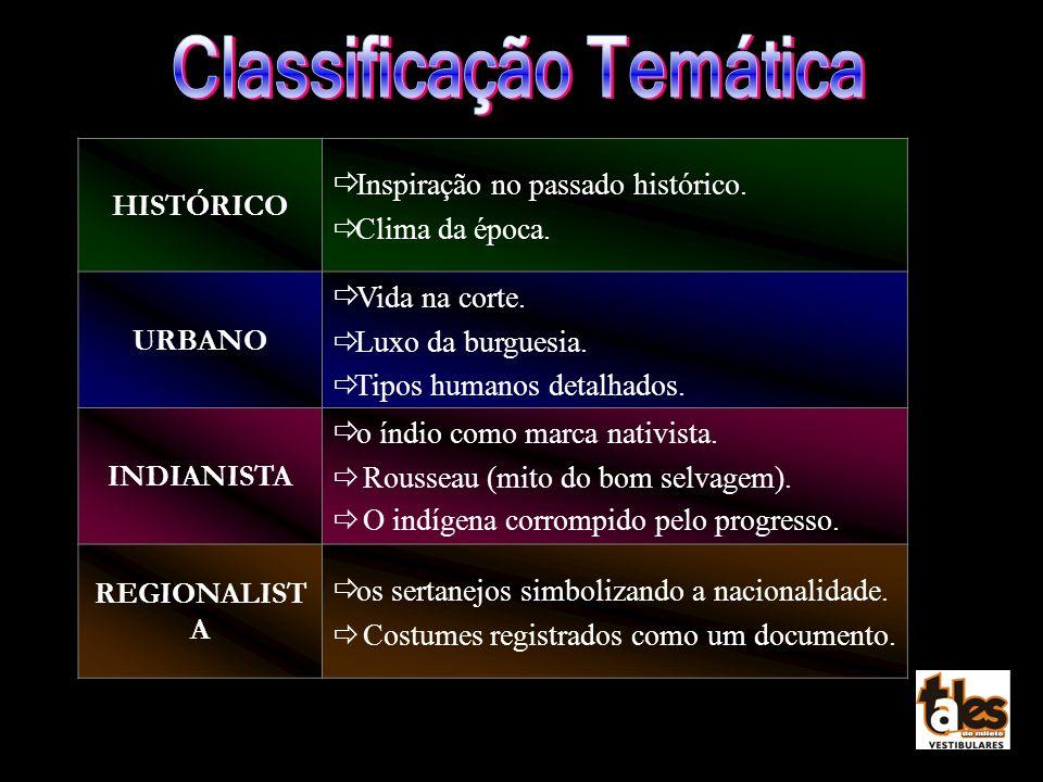 Classificação Temática