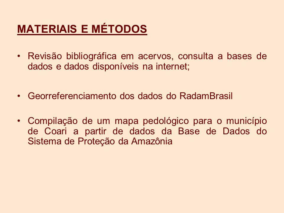 MATERIAIS E MÉTODOS Revisão bibliográfica em acervos, consulta a bases de dados e dados disponíveis na internet;