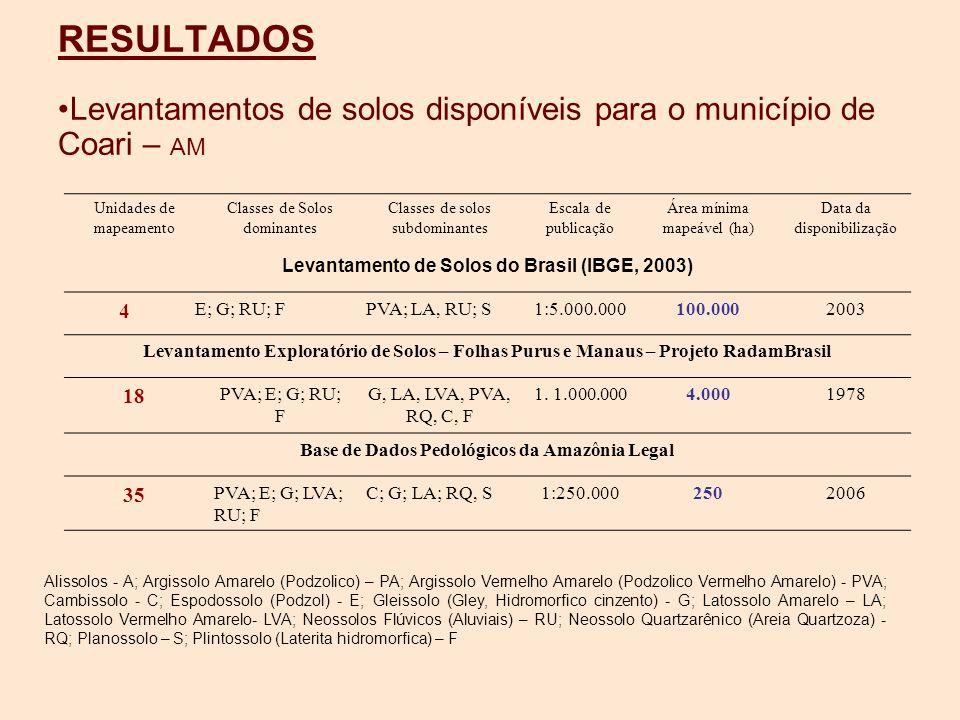RESULTADOS Levantamentos de solos disponíveis para o município de Coari – AM. Unidades de mapeamento.