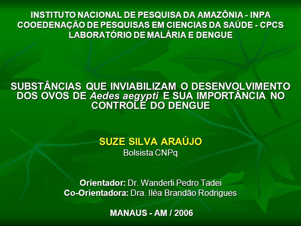 INSTITUTO NACIONAL DE PESQUISA DA AMAZÔNIA - INPA