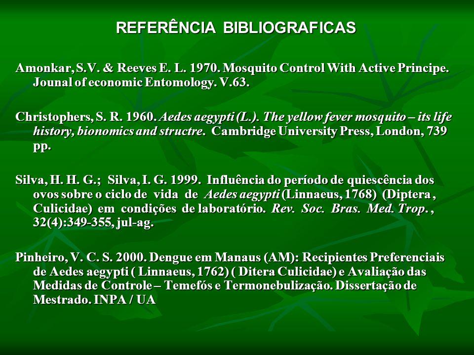 REFERÊNCIA BIBLIOGRAFICAS