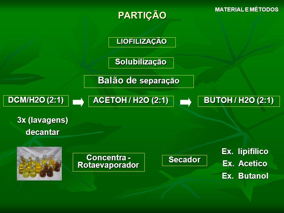 Concentra - Rotaevaporador