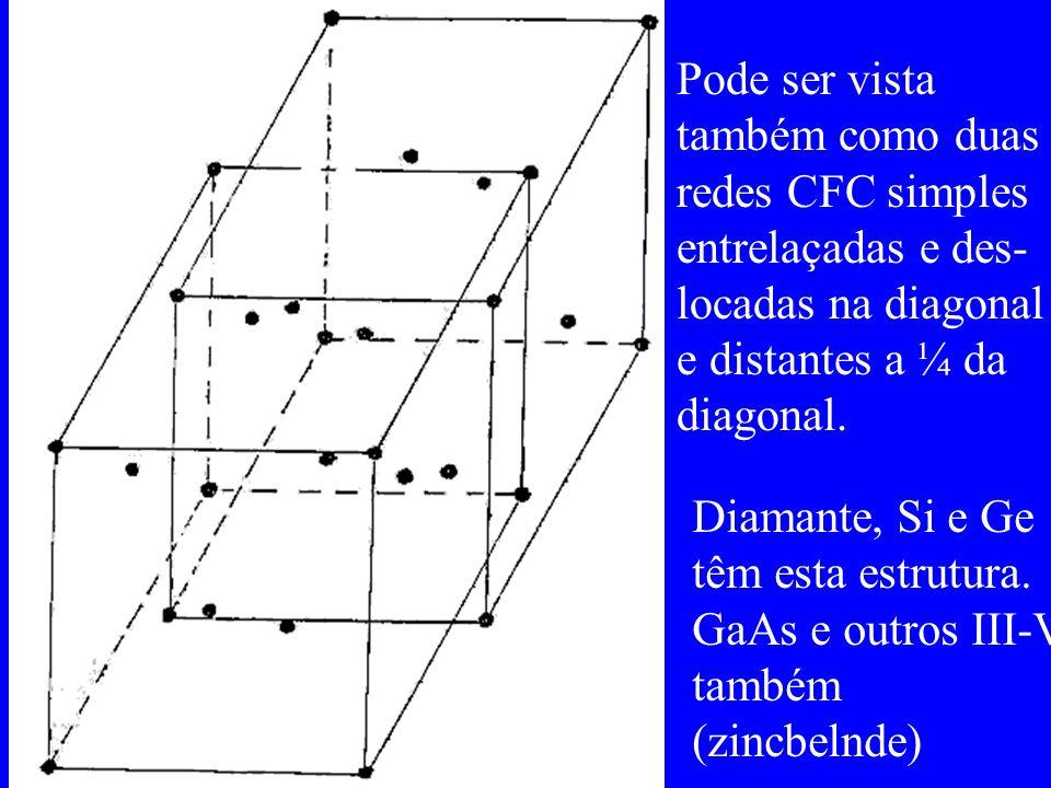 Pode ser vistatambém como duas. redes CFC simples. entrelaçadas e des- locadas na diagonal. e distantes a ¼ da.