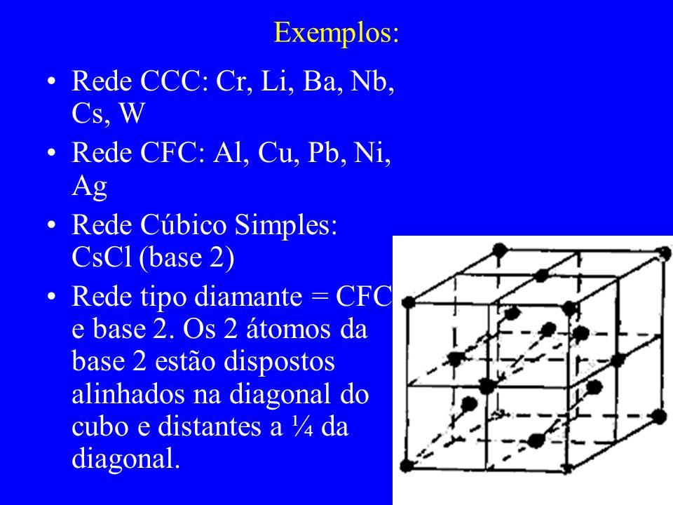 Exemplos:Rede CCC: Cr, Li, Ba, Nb, Cs, W. Rede CFC: Al, Cu, Pb, Ni, Ag. Rede Cúbico Simples: CsCl (base 2)