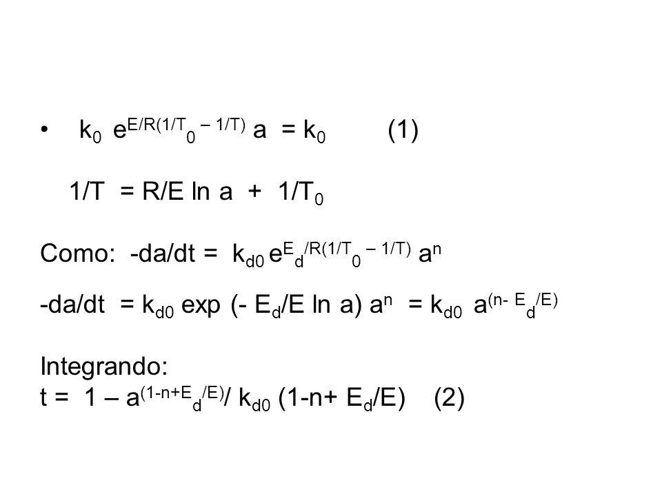 k0 eE/R(1/T0 – 1/T) a = k0 (1) 1/T = R/E ln a + 1/T0. Como: -da/dt = kd0 eEd/R(1/T0 – 1/T) an.