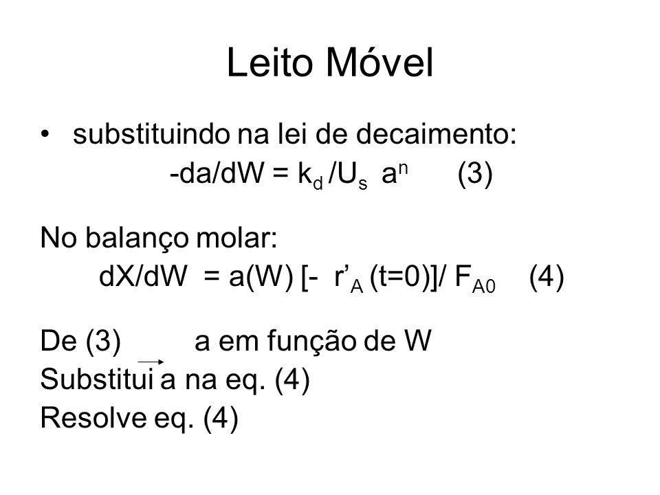 Leito Móvel substituindo na lei de decaimento: -da/dW = kd /Us an (3)