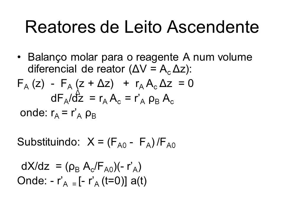 Reatores de Leito Ascendente