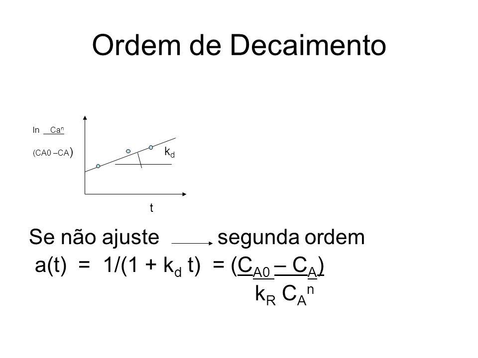 Ordem de Decaimento Se não ajuste segunda ordem