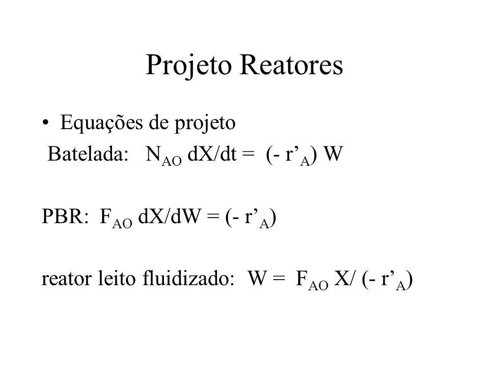 Projeto Reatores Equações de projeto Batelada: NAO dX/dt = (- r'A) W