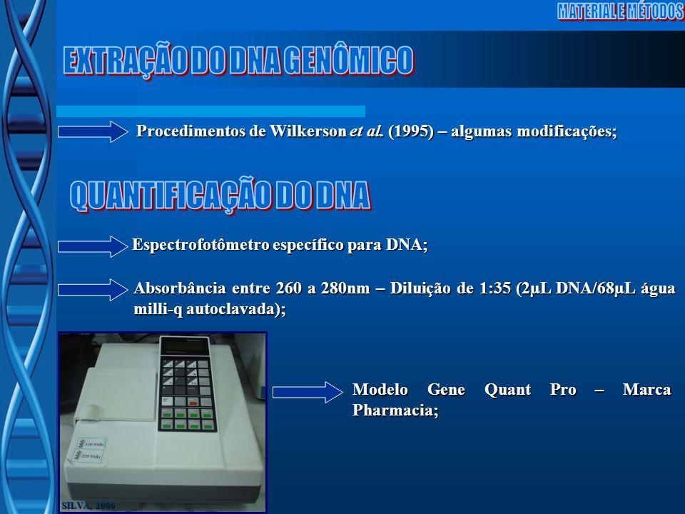 EXTRAÇÃO DO DNA GENÔMICO