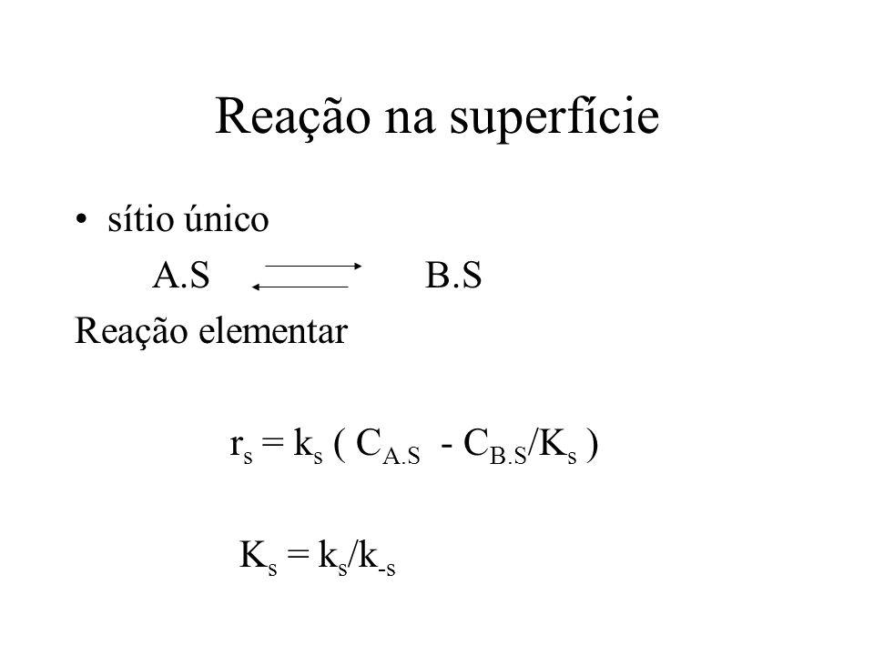Reação na superfície sítio único A.S B.S Reação elementar
