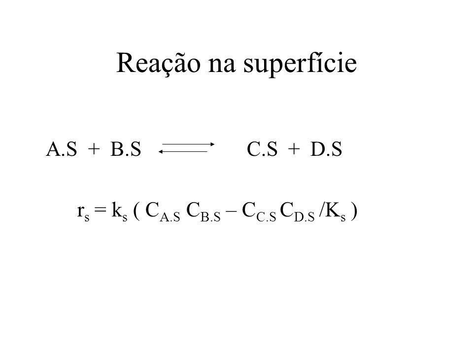 Reação na superfície A.S + B.S C.S + D.S