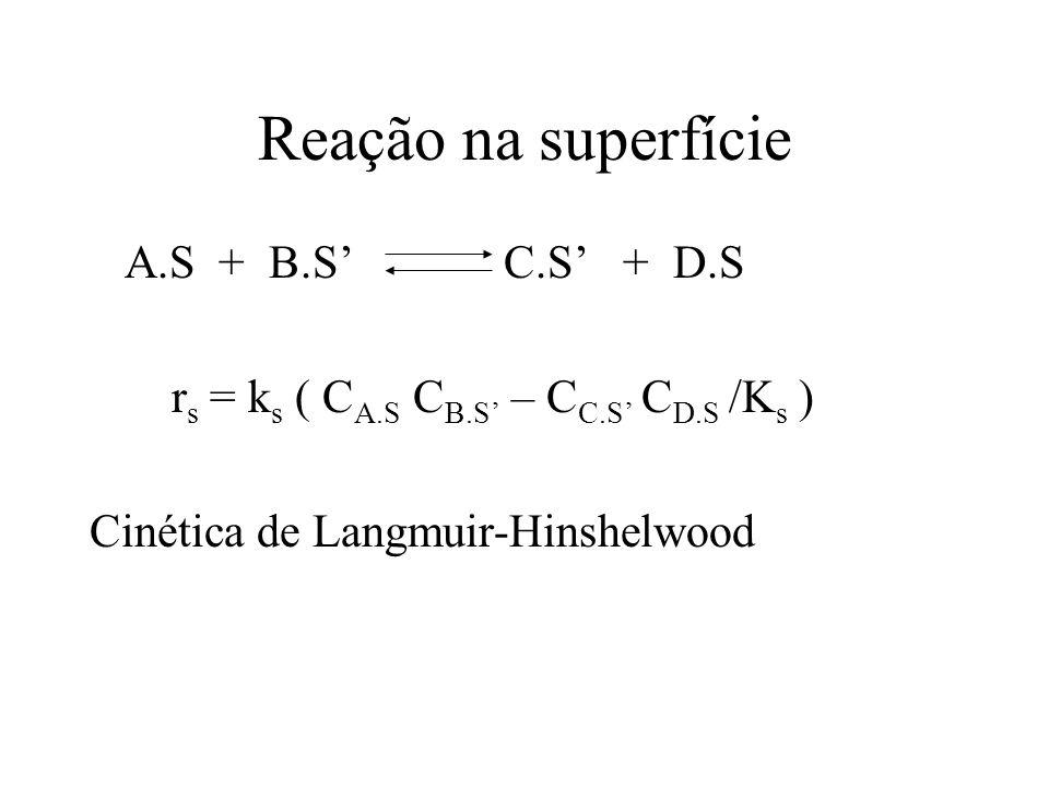 Reação na superfície A.S + B.S' C.S' + D.S