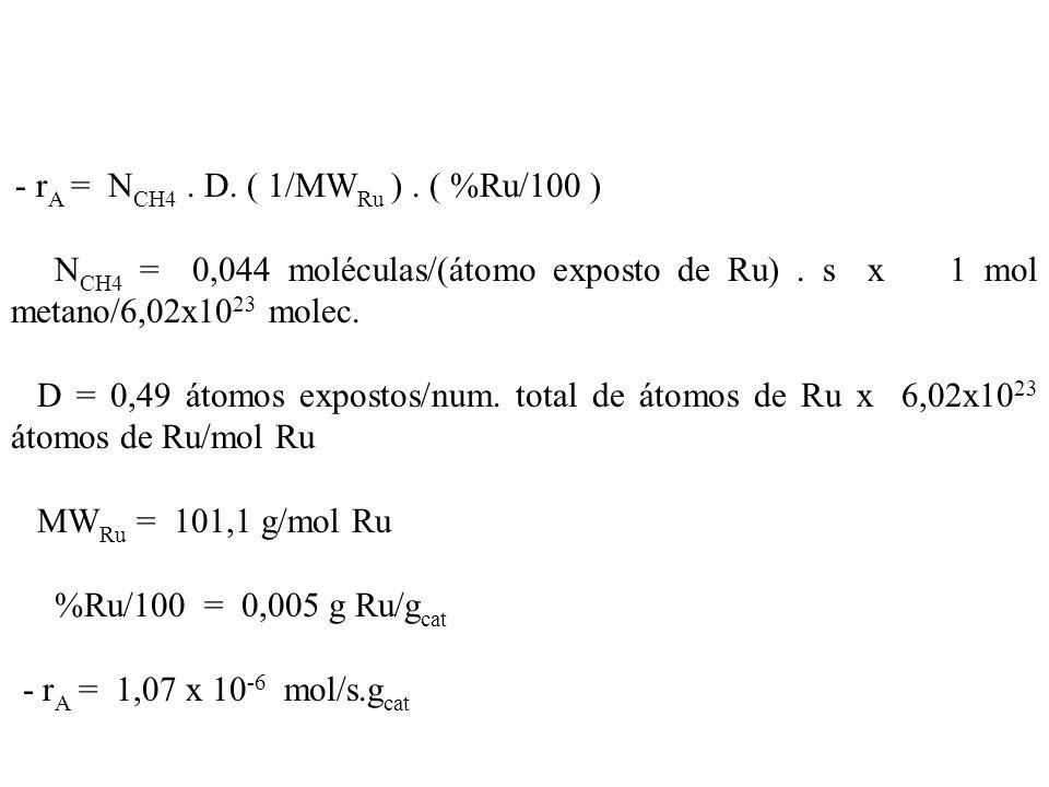 - rA = NCH4 . D. ( 1/MWRu ) . ( %Ru/100 )