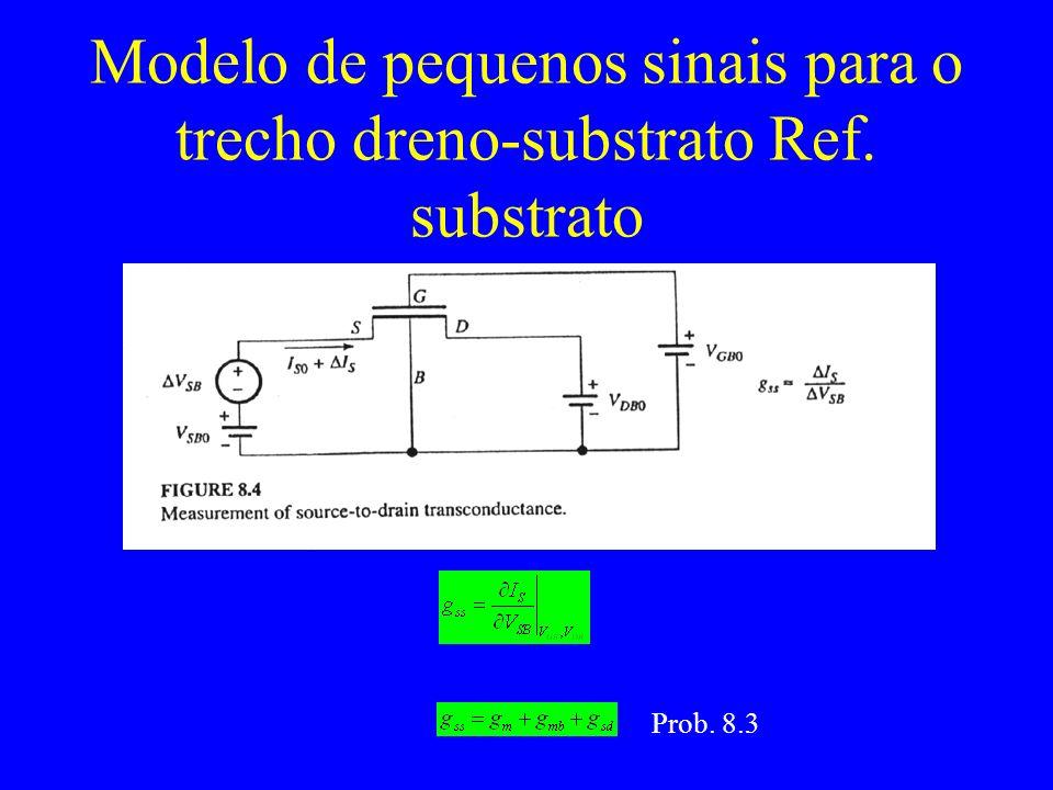 Modelo de pequenos sinais para o trecho dreno-substrato Ref. substrato