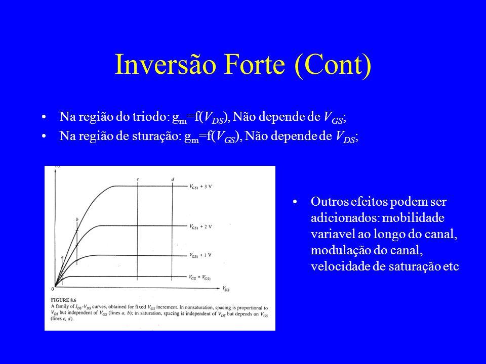 Inversão Forte (Cont) Na região do triodo: gm=f(VDS), Não depende de VGS; Na região de sturação: gm=f(VGS), Não depende de VDS;