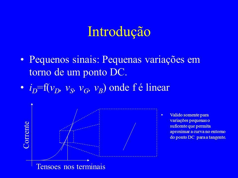 Introdução Pequenos sinais: Pequenas variações em torno de um ponto DC. iD=f(vD, vS, vG, vB) onde f é linear.