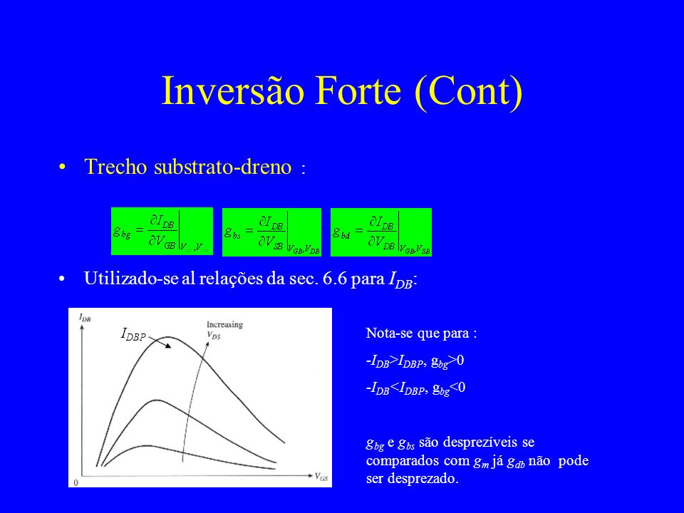Inversão Forte (Cont) Trecho substrato-dreno :