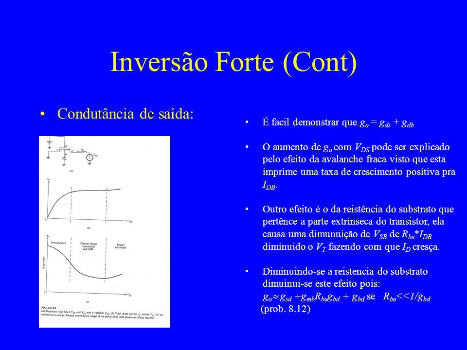 Inversão Forte (Cont) Condutância de saída: