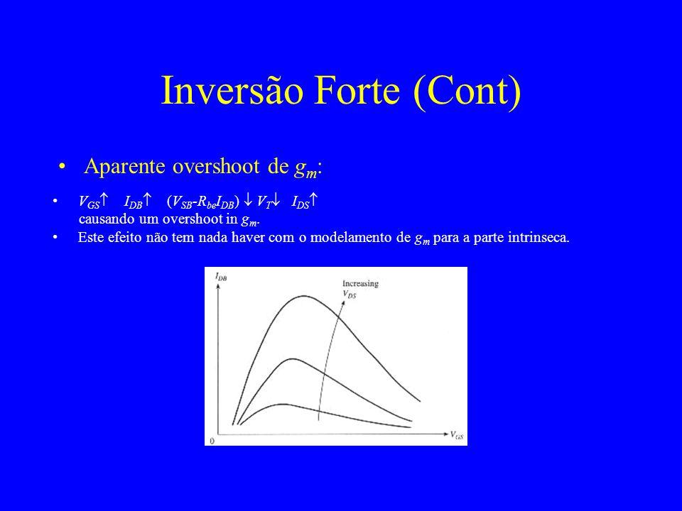 Inversão Forte (Cont) Aparente overshoot de gm: