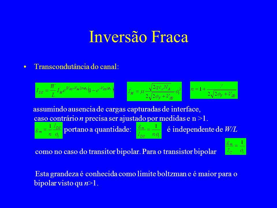 Inversão Fraca Transcondutância do canal:
