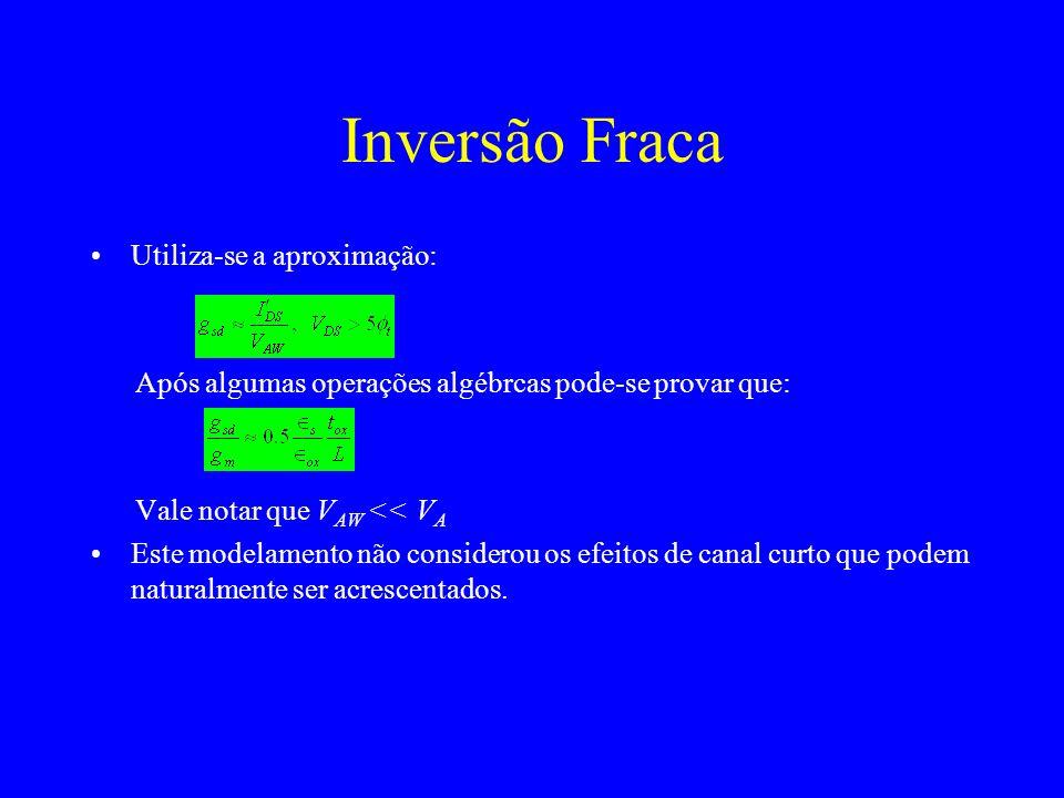 Inversão Fraca Utiliza-se a aproximação:
