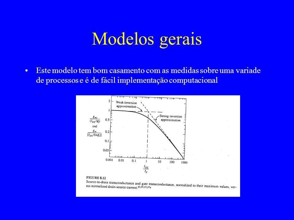 Modelos gerais Este modelo tem bom casamento com as medidas sobre uma variade de processos e é de fácil implementação computacional.