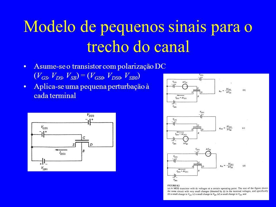Modelo de pequenos sinais para o trecho do canal