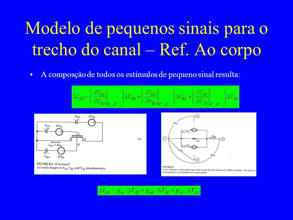 Modelo de pequenos sinais para o trecho do canal – Ref. Ao corpo