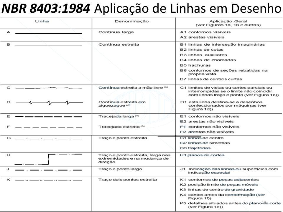 NBR 8403:1984 Aplicação de Linhas em Desenho