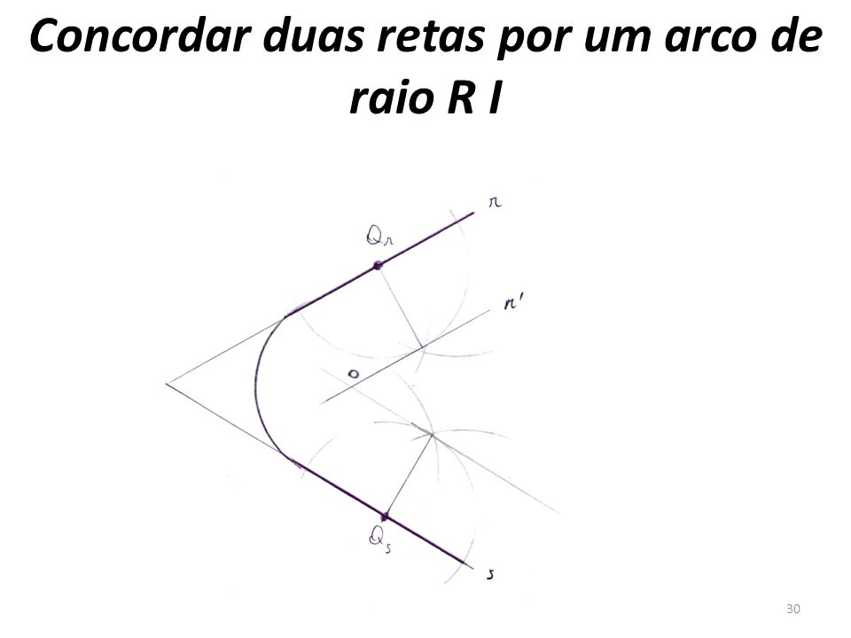 Concordar duas retas por um arco de raio R I