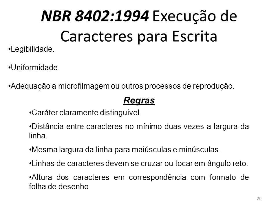 NBR 8402:1994 Execução de Caracteres para Escrita