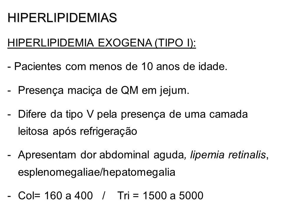 HIPERLIPIDEMIAS HIPERLIPIDEMIA EXOGENA (TIPO I):