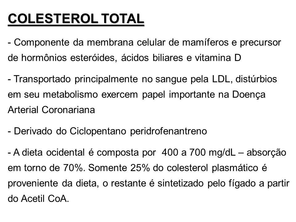 COLESTEROL TOTAL Componente da membrana celular de mamíferos e precursor de hormônios esteróides, ácidos biliares e vitamina D.
