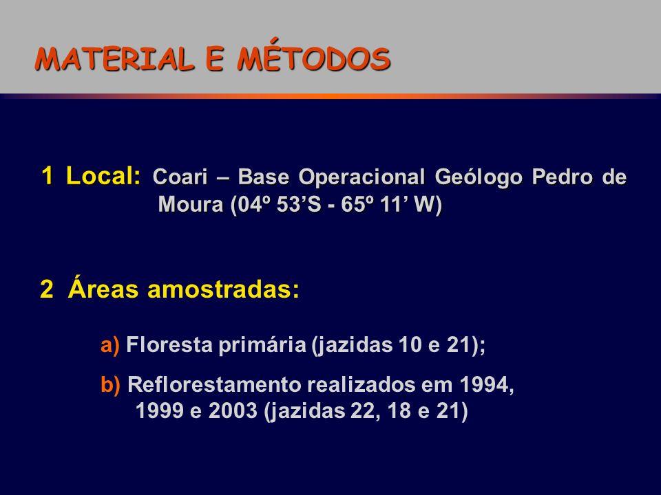 MATERIAL E MÉTODOS 1 Local: Coari – Base Operacional Geólogo Pedro de Moura (04º 53'S - 65º 11' W) 2 Áreas amostradas: