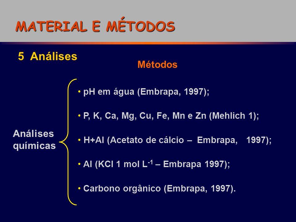 MATERIAL E MÉTODOS 5 Análises Métodos Análises químicas