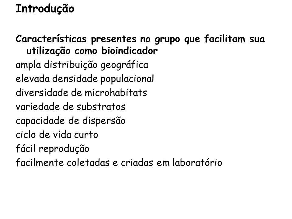 Introdução Características presentes no grupo que facilitam sua utilização como bioindicador. ampla distribuição geográfica.