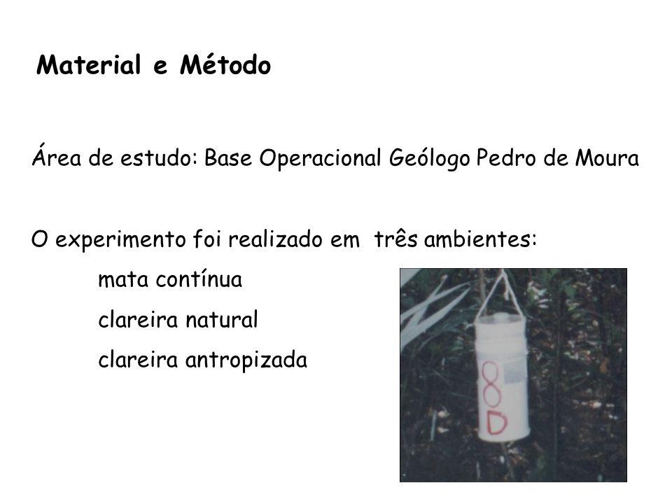 Material e Método Área de estudo: Base Operacional Geólogo Pedro de Moura. O experimento foi realizado em três ambientes: