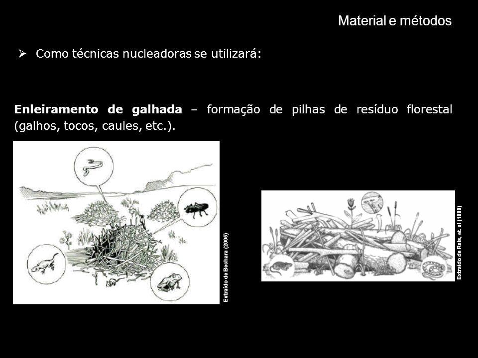 Material e métodos A Como técnicas nucleadoras se utilizará: